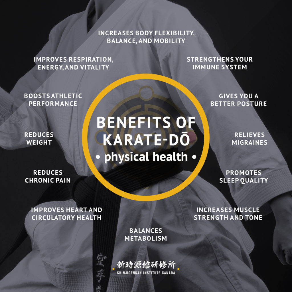 physical benefits of karate